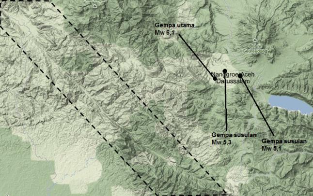 Posisi sumber gempa utama dan dua gempa susulannya dalam kejadian Gempa Aceh Tengah 2 Juli 2013. Sumber gempa berada di sisi utara Danau Laut tawar atau kaki barat daya Gunung Bur Ni Telong. Garis putus-putus menunjukkan lokasi sistem patahan besar Sumatra khususnya segmen Aceh. Terhadap sistem patahan besar ini, sumber Gempa Aceh tengah berjarak 20-an km. Sumber : Sudibyo, 2013.