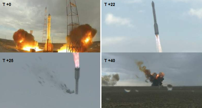 "Detik-detik peluncuran roket Proton-M pada 2 Juli 2013 pukul 09:38 WIB yang berujung pada kehancurannya dalam ledakan dahsyat. T+0 detik menandakan roket mulai mengangkasa dan berjalan lanvar hingga T+22 detik, saat semburan asap hitam mulai muncul. Hanya berselang tiga detik kemudian (T+25), roket telah berubah arah 180 derajat dengan hidung hancur berkeping akibat akselerasi mendadak yang tak sanggup ditoleransi. Dan akhirnya dalam T+40 detik, roket Proton-M ""mencium"" Bumi dan meledak dengan dahsyatnya. Sumber : NASASpaceflight.com, 2013"