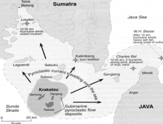 Gambar 3. Posisi pulau Krakatau di tengah Selat Sunda terhadap daratan Sumatra dan Jawa serta titik-titik yang melaporkan dampak letusan Krakatau di lokasi masing-masing, yakni Katimbang serta tiga kapal uap (Charles Baal, Loudon dan WH Besse). Nampak jejak-jejak aliran 'awan panas bawah air' (submarine pyroclastic flow deposit) dan bagian awan panas yang menjalar di atas permukaan air Selat Sunda (pyroclastic current travelling over the sea). Dengan posisinya yang paling dekat ke Krakatau, Katimbang menerima bagian awan panas yang masih pekat dan bersuhu tinggi. Sumber: Pratomo, 2006.