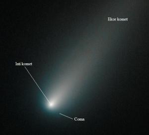 Gambar 2. Observasi teleskop antariksa Hubble akan komet ISON pada 9 Oktober 2013, dengan resolusi 55 km/piksel. Struktur inti komet, yang berdiameter sekitar 2 kilometer, tidak terungkap. Namun berdasarkan lingkungan coma (kepala komet) dan tidak terdeteksinya semburan-semburan jet berukuran besar, maka inti komet ISON disimpulkan dalam keadaan utuh dan berotasi cukup lambat. Sumber: STScI, 2013.