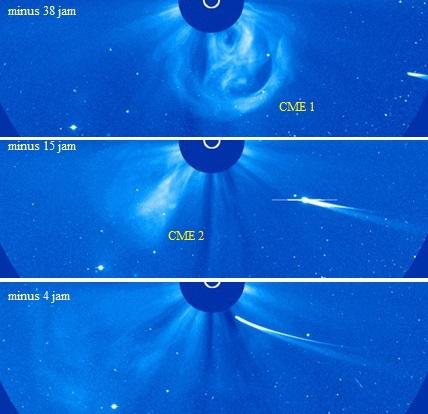 Gambar 1. Dramatisnya perubahan kecerlangan komet ISON sebelum mencapai titik perihelionnya. Atas: 38 jam sebelum perihelion, komet masih redup dengan magnitudo semu +2,5. Nampak badai Matahari (CME 1 = coronal massa ejection 1) sedang menjalar meski tak langsung mengarah ke komet. Tengah : 15 jam sebelum perihelion, komet dalam kondisi paling terang dengan magnitudo semu -2,5. Nampak badai matahari berikutnya (CME 2) sedang menjalar. Dan bawah : 4 jam sebelum perihelion, komet kembali meredup dengan magnitudo semu anjlok ke antara +2 hingga +1 saja. Sumber: NASA, 2013.