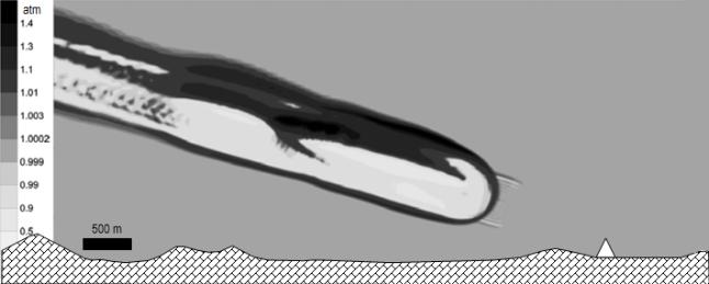 Gambar 6. Ilustrasi (bukan simulasi) saat-saat gelombang kejut mulai berkembang di udara dalam beberapa detik pasca airburst dengan mengacu pada peristiwa Chelyabinsk 2013. Segitiga menunjukkan posisi Wadi Muhassir. Gelombang kejut nampak mulai mengembang meski masih berada di sekitar lintasan asteroid, dengan kuat tekanan mulai sedikit menurun. Panduan arah, kiri = barat. Sumber: Popova dkk, 2013.