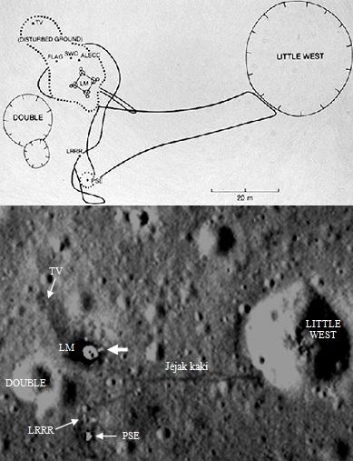 Gambar 6. Perbandingan antara sketsa situasi sekitar lokasi pendaratan Apollo 11 (atas) dengan citra LRO berlabel M129133239R (bawah). Penanda geografis seperti kawah Little West dan kawah Double nampak jelas dalam citra. Pun sejumlah perangkat Apollo 11 seperti bagian bawah modul Bulan (LM), kamera televisi hitam putih (TV), cermin retroreflektor (LRRR) dan seismometer (PSE). Bahkan lintasan jejak kaki astronot pun terlihat jelas, demikian pula tangga yang digunakan para astronot untuk turun ke permukaan Bulan (anak panah tebal di LM). Panduan arah, atas = utara, kanan = timur. Sumber: NASA, 1970; Arizona State University, 2013.
