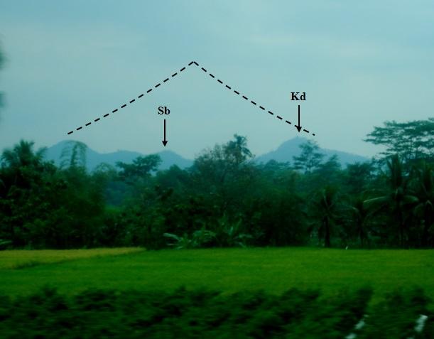 Gambar 3. Panorama Gunung Kelud dari arah selatan, diambil dari dalam rangkaian kereta api menjelang stasiun Blitar pada 6 Agustus 2013 silam. Garis titik-titik merupakan perkiraan bentuk Gunung Kelud purba sebelum tubuhnya rusak menyusul letusan lateral lebih dari 100.000 tahun silam. Sb = kubah lava Sumbing, Kd = kubah lava Kelud. Sumber: Sudibyo, 2013.