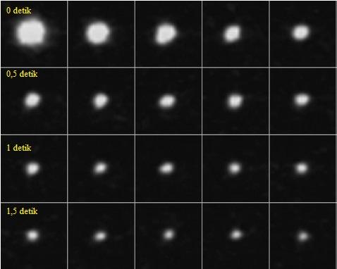 Gambar 2. Bagaimana kilatan cahaya produk peristiwa 11 September 2013 di Bulan berkembang dari waktu ke waktu dalam dua detik pertama. Sumber: Madiedo dkk, 2014.
