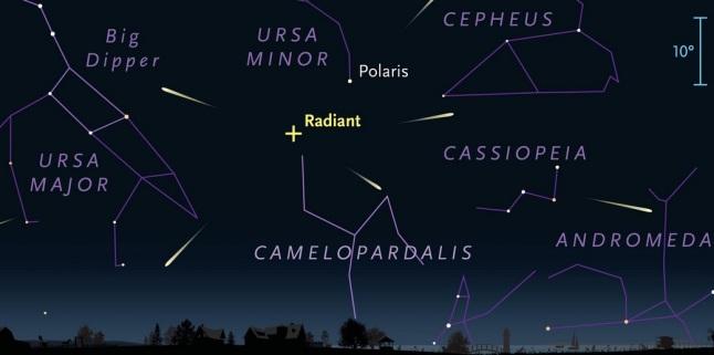 Gambar 4. Langit malam bagian utara pada saat puncak hujan meteor Camelopardalids, disimulasikan dari kawasan subtropis utara. Sumber: Sky & Telescope, 2014.