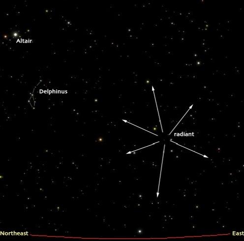Gambar 1. Titik radian hujan meteor eta Aquarids dilihat dari belahan Bumi selatan. Sumber : AMS, 2011.