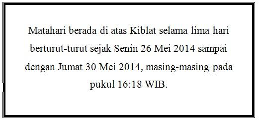 kiblat_narasi-zenith_kiblat