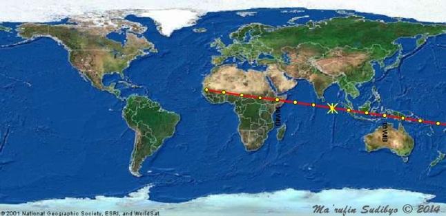 Gambar 6. Proyeksi lintasan asteroid 2014 HQ124 di atas permukaan Bumi pada 8 Juni 2014. Titik-titik kuning melambangkan proyeksi posisi asteroid setiap sejam sekali, sementara tanda bintang (*) adalah titik proyeksi saat asteroid berada pada jarak terdekatnya dengan Bumi. Jelas terlihat bahwa asteroid 2014 HQ124 melintas di atas Indonesia antara pukul 09:00 hingga 13:00 WIB. Sumber: Sudibyo, 2014 dengan data dari NASA Solar System Dynamics.