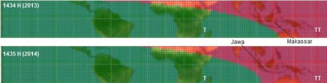 Gambar 7. Perbandingan visibilitas menurut kriteria RHI bagi penentuan Idul Fitri 1434 H (2013) dengan Idul Fitri 1435 H (2014) saat Matahari terbenam dalam lingkup global, dibatasi di antara garis lintang 20 LU hingga 20 LS. T = hilaal teramati dengan binokular/teleskop dan mungkin dengan mata tanpa alat bantu optik, TT = hilaal mustahil diamati. Pada 2013, wilayah T hanya menyentuh Jawa bagian selatan namun faktanya rukyat pencitraan berhasil merekam hilaal dari Makassar. Dengan menggunakan linieritas tersebut, maka pada 2014 ini wilayah Jawa bagian selatan memiliki potensi lebih besar dalam merekam hilaal melalui rukyat pencitraan, meskipun terletak di luar wilayah T. Sumber: Sudibyo, 2014 dengan bantuan software Accurate Hijri Calculator 2.2 dari Abdurro'uf.