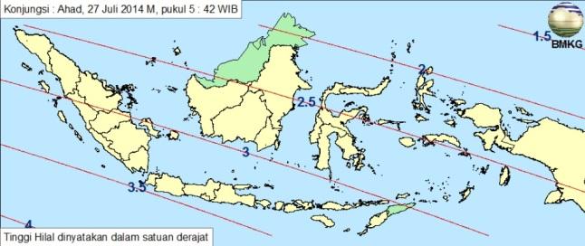 Gambar 2. Peta tinggi Bulan di Indonesia pada Minggu senja 27 Juli 2014. Tinggi terkecil ada di pulau Miangas (Sulawesi Utara) sementara tinggi terbesar di Pelabuhan Ratu (Jawa Barat). Sumber: BMKG, 2014.