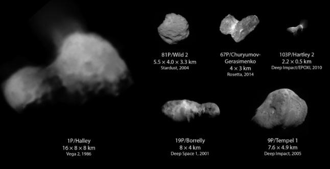 Gambar 6. Enam buah inti komet periodik yang telah dikunjungi sejumlah misi antariksa takberawak, dinyatakan dalam skala yang sama. Nampak empat inti komet mengambil bentuk benda langit kembar dempet (contact binary), yakni inti komet halley, Borrelly, Hartley 2 dan Churyumov-Gerasimenko. Sementara dua sisanya adalah gumpalan irregular, yakni inti komet Tempel 1 dan Wild 2. Sumber; Planetary Society, 2014.