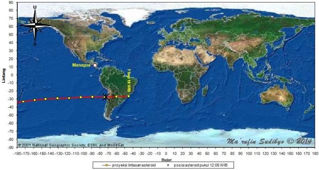 Gambar 7. Peta proyeksi lintasan asteroid 2014 RC di permukaan Bumi mulai 7 September 2014 pukul 10:00 WIB hingga 10 jam kemudian. Nampak asteroid bergerak ke barat. Nampak lokasi kota Managua (Nikaragua) yang terletak jauh di utara proyeksi lintasan asteroid. Sumber: Sudibyo, 2014 berdasar data NASA Solar System Dynamics.