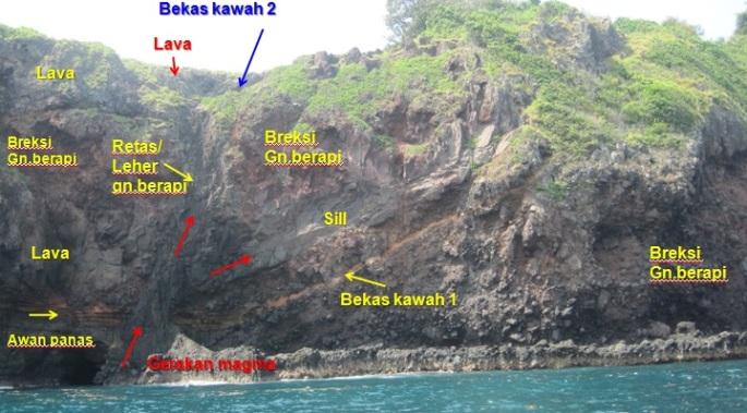 Gambar 6. Tebing terjal di Pulau Sangiang, yang secara menakjubkan memperlihatkan penampang bagian puncak gunung berapi purba dengan dua kawahnya. Tebing terjal ini kemungkinan merupakan salah satu titik tertinggi dari (dugaan) dinding kaldera raksasa Krakatau Purba yang lebarnya sekitar 50 km. Sumber: Bronto, 2012.