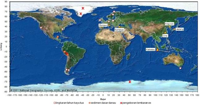 Gambar 3. Lokasi dimana terdapat catatan sejarah setempat terkait peristiwa dramatis di tahun 535, beserta data-data kronologis yang berhasil digali dari analisis lingkaran tahun kayu-kayu tua, sedimen dasar danau dan lembaran-lembaran es. Semua menunjukkan adanya gangguan iklim dramatis selama beberapa tahun, yang secara alamiah lebih mungkin disebabkan oleh letusan gunung berapi yang sangat dahsyat. Sumber: Sudibyo, 2014 dengan data dari Wohletz, 2000.