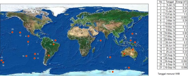 Gambar 4. Peta titik-titik koordinat dimana satelit mata-mata Amerika Serikat mendeteksi kilatan cahaya produk masuknya meteoroid ke dalam atmosfer Bumi sepanjang tahun 2014 (hingga 10 September). Sumber: Sudibyo, 2014 dengan data dari NASA.