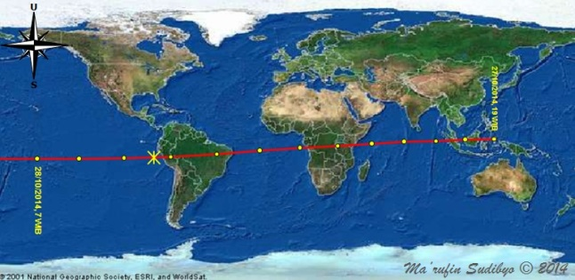Gambar 3. Peta proyeksi lintasan asteroid 2014 UF56 dalam lingkup global semenjak 27 Oktober 2014 pukul 19:00 WIB hingga 13 jam kemudian. Asteroid bergerak ke arah barat melintasi Indonesia, Afrika bagian tengah dan Amerika Selatan. Tanda bintang (*) adalah proyeksi dimana asteroid 2014 UF56 mencapai titik terdekatnya ke Bumi kita, yakni 'hanya' sejauh 158.000 kilometer di atas paras Samudera Pasifik. Disimulasikan dengan Starry Night Backyar 3.0 berdasarkan data dari NASA Solar System Dynamics. Sumber: Sudibyo, 2014.