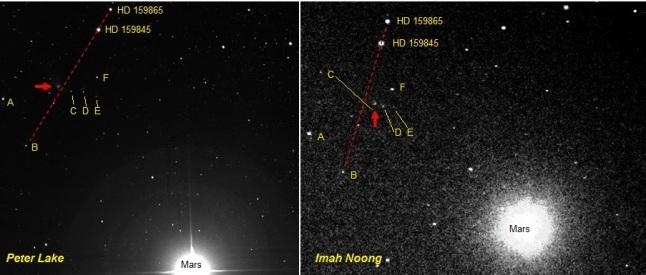 Gambar 4. Proses identifikasi komet Siding-Spring dengan membandingkan citra hasil observasi Peter Lake (kiri) dan Imah Noong (kanan). Keduanya berselisih waktu 3 jam saat pemotretan. Label HD 159865 dan HD 159845 adalah untuk dua bintang yang tercantum dalam katalog bintang. Sementara label A, B, C, D, E dan F adalah versi penulis untuk bintang-bintang yang tak tercantum dalam katalog. Bila antara bintang HD 159865, HD 159845 dan B ditarik garis lurus khayali (digambarkan sebagai garis putus-putus), maka komet berada di sekitar pertengahan garis ini. Komet ditandai dengan panah merah. SUmber: Sudibyo, 2014.