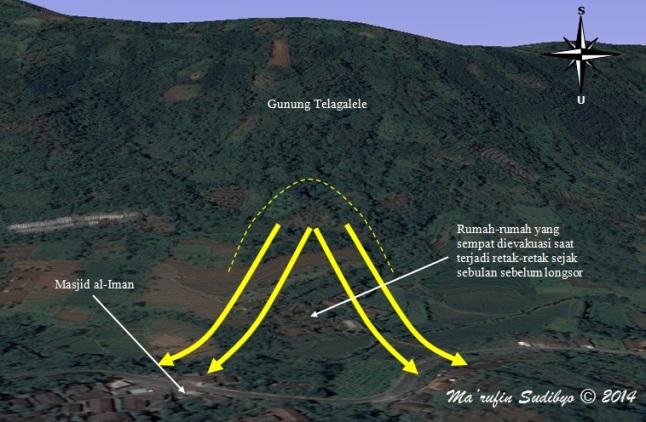Gambar 8. Panorama dusun Jemblung, desa Sampang (Banjarnegara) dan Gunung Telagalele dalam ilustrasi berbasis citra Google Earth dengan arah pandang ke selatan. Garis putus-putus menunjukkan perkiraan posisi asal material longsor. Tanda panah kuning menunjukkan arah gerakan tanah dalam bencana longsor dahsyat tersebut. Sumber: Sudibyo, 2014 dengan basis Google Earth dan keterangan Azizah, 2014.