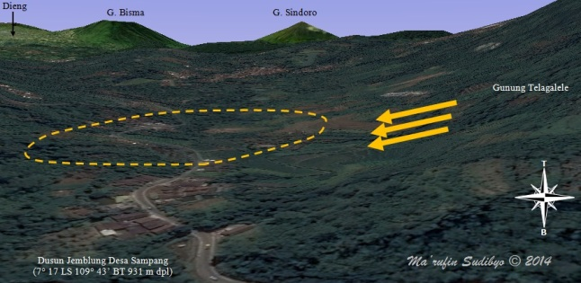 Gambar 3. Panorama dusun Jemblung, desa Sampang (Banjarnegara) dalam citra Google Earth pra bencana ke arah timur-timur laut. Tanda panah kuning menunjukkan arah gerakan tanah saat bencana longsor dahsyat 12 Desember 2014 TU. Sementara garis putus-putus menandakan perkiraan batas daerah yang tertimbun tanah dalam bencana tersebut. Sumber: Sudibyo, 2014 dengan basis Google Earth.