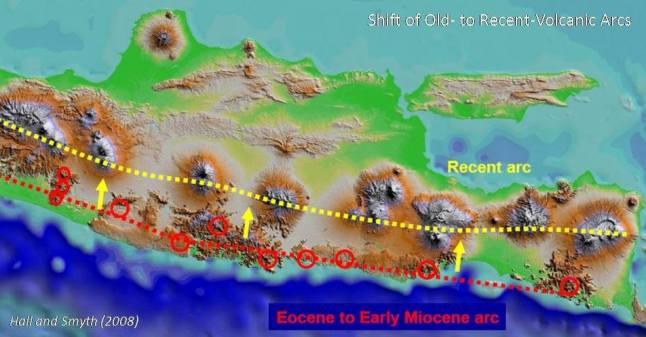Gambar 12. Topografi sebagian pulau Jawa dengan DEM (digital elevation model) dengan lokasi busur vulkanik Jawa tua (garis merah putus-putus) dan busur vulkanik Jawa muda (garis kuning putus-putus). Lingkaran-lingkaran merah menunjukkan lokasi gunung-gemunung berapi purba yang sudah diidentifikasi di sepanjang busur vulkanik Jawa tua. Pada masanya, gunung-gunung ini rajin meletus hingga paling tidak 20 juta tahun silam. Setelah itu aktivitas vulkanik pulau Jawa bergeser ke utara (ditunjukkan dengan tanda panah), membentuk busur vulkanik Jawa muda semenjak 10 juta tahun silam hingga sekarang. Sumber: Hall & Smyth, 2008 dalam Satyana, 2014.