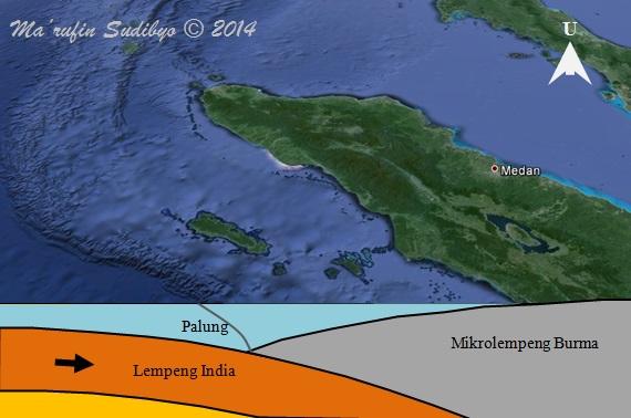 Gambar 3. Diagram sederhana yang memperlihatkan interaksi konvergen antara lempeng India yang oseanik dengan mikrolempeng Burma (bagian dari lempeng Eurasia) yang kontinental dan menjadi alas bagi berdirinya ujung utara pulau Sumatra. Terbentuk subduksi yang salah satunya ditandai oleh palung laut. Di zona subduksi inilah sumber gempa akbar Sumatra-Andaman 2004 berada. Sumber: Sudibyo, 2014 berbasis peta Google Earth.