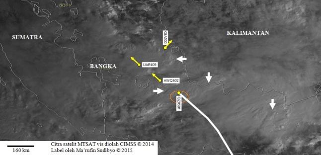 Gambar 8. Citra satelit cuaca MTSAT-2 dalam kanal visual (cahaya tampak) yang diambil 28 Desember 2014 TU pukul 06:32 WIB, 14 menit pasca AirAsia penerbangan QZ8501 menghilang. Garis putih adalah proyeksi lintasan penerbangan pesawat naas itu dalam menit-menit terakhirnya berdasarkan transponder ADS-B yang dipublikasikan FlightRadar24.com. Tanda panah menunjukkan awan-awan cumulonimbus dengan overshooting top (sembulan) di puncaknya. Selain pesawat yang naas, terlihat juga posisi tiga penerbangan lainnya yang sama-sama menembus awan cumulonimbus namun sampai di tujuan dengan selamat. Sumber: CIMSS, 2014 dengan label oleh Sudibyo, 2015.