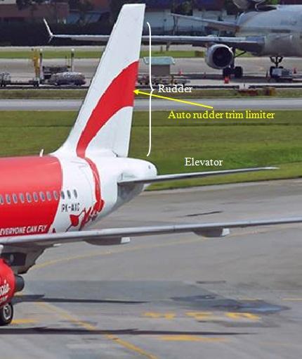 Gambar 9. Bagian ekor pesawat Airbus A320-216 PK-AXC yang jatuh di Selat Karimata sebagai AirAsia penerbangan QZ8501. Nampak perangkat rudder, auto rudder trim limiter dan elevator. Sumber: Nikolay Ustinov, t.t dalam FlightRadar24.com, 2014.