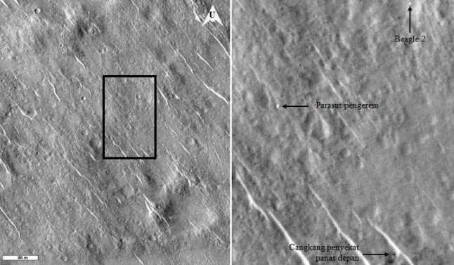 Gambar 4. Lokasi penemuan wahana pendarat Beagle 2 dengan sejumlah komponen pendaratnya, di salah satu sudut dataran Isidis Planitia (kiri). Citra lebih detil bagian dalam kotak yang diperbesar, nampak Beagle 2 beserta parasut pengeremnya dan cangkang penyekat panas bagian depannya (kanan). Dibidik oleh wahana penyelidik Mars Reconaissance Orbiter. Sumber: NASA, 2015.