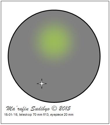 Gambar 7. komet C/2014 Q2 Lovejoy (warna hijau) dalam sketsa, berdampingan dengan sebuah bintang redup anggota rasi bintang Taurus saat diamati dengan teleskop pada observasi hari keempat. Sumber: Sudibyo, 2015.