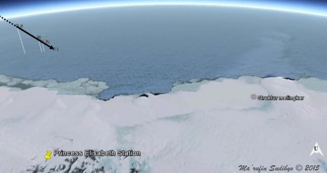 Gambar 8. Gambaran situasi dataran Ratu Maud dan sekitarnya di Antartika bagian timur. Nampak lintasan asteroid mini yang terlibat dalam Peristiwa Antartika 2004 sebagai gabungan garis putus-putus dan tak terputus. Garis tak terputus berpanah menandakan lintasan asteroid mini sebagai meteor besar saat teridentifikasi satelit mata-mata Amerika Serikat. Sementara garis putus-putus adalah lintasan saat sebagai meteoroid dan belum terdeteksi. Titik S adalah adalah titik saat meteor besar pertama kali terdeteksi satelit (ketinggian 75 km dpl). Sementara titik F1 dan F2 masing-masing adalah titik saat meteor besar mengalami pemecah-belahan pertama (ketinggian 32 km dpl) dan kedua (ketinggian 25 km dpl). Titik I adalah titik estrimasi jatuhnya keping-keping meteorit yang tersisa dari Peristiwa Antartika 2004. Antara titik I dan titik struktur melingkar yang ditemukan akhir 2014 TU lalu berselisih jarak hampir 600 kilometer. Sumber: Sudibyo, 2015 dengan data dari Klekociuk dkk, 2005 & Muller, 2014.