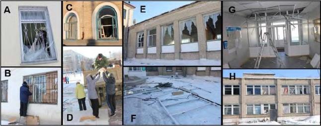 Gambar 8. Kerusakan akibat dampak gelombang kejut Peristiwa Chelyabinsk 2013 di Yemanzhelinsk. A: kaca jendela yang pecah. B dan D: pembersihan dan perbaikan sementara. C: kerangka jendela yang terdorong masuk. E, F dan H: jendela yang hilang di gedung sekolah. G: eternit yang jebol. Foto-foto dari Victor I. Gubar. Sumber: Popova dkk, 2013.