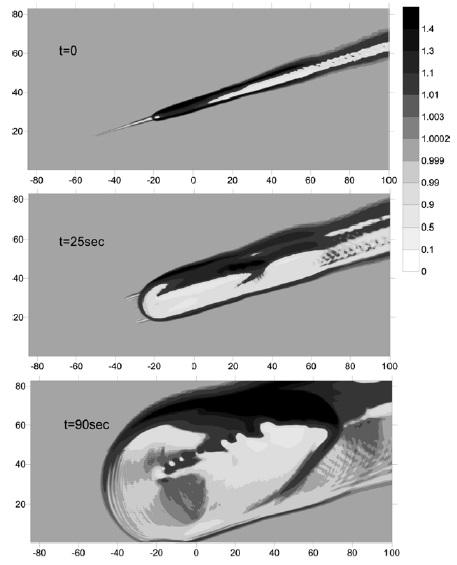 Gambar 10. Model gelombang kejut dalam Peristiwa Chelyabinsk 2013 sebagai distribusi nilai P/Po (Po = tekanan udara di paras Bumi) dengan energi 520 kiloton TNT dan gelombang kejut dilepaskan di sepanjang lintasan boloid, bukan hanya di satu titik. Sumbu vertikal mewakili ketinggian (dalam kilometer dpl). Sementara sumbu horizontal mewakili jarak relatif dari proyeksi titik kilatan cahaya pertama di paras Bumi. Atas: distribusi gelombang kejut saat boloid tepat telah lenyap di ketinggian 13,6 kilometer dpl. Nampak gelombang kejut masih berbentuk kerucut sangat ramping. Tengah: 25 detik kemudian, gelombang kejut sudah melebar dengan ujung lebih tumpul sebagai imbas terjadinya tiga peristiwa kilatan cahaya (sekaligus pelepasan energi). Bawah: 90 detik kemudian, sebagian gelombang kejut sudah tiba di daratan. Sumber: Popova dkk, 2013.