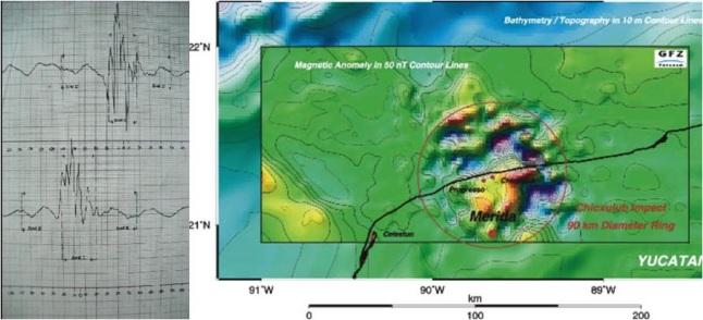 Gambar 9. Kiri: dua dari sekian banyak rekaman analog akan anomali magnetik di Semenanjung Yucatan bagian utara, yang diperoleh Penfield selama survei aeromagnetik bersama perusahaan Western Geophysics di tahun 1978 TU. Kanan: saat rekaman-rekaman anomali magnetik diolah dalam perangkat lunak geofisika, terlihat bahwa semua anomali magnetik tersebut terkumpul dalam satu kawasan besar berbentuk melingkar dengan diameter tak kurang dari 90 kilometer. Kawasan anomali magnetik ini berimpit dengan Central Yucatan Igneous Zone, namun Penfield kemudian memperkenalkan istilah Struktur Chicxulub. Sumber: Penfield, 2009.