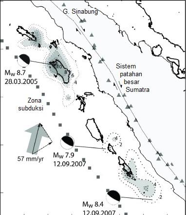 "Gambar 3. Tiga lokasi sumber gempa akbar di pulau Sumatra sepanjang kurun 2005-2007 TU yang diduga berhubungan dengan aktifnya kembali Gunung Sinabung. Garis titik-titik di dalam sumber gempa menunjukkan besarnya pergeseran (slip) setempat. Misalnya ""10"" menunjukkan pergeseran sebesar 10 meter. Sumber: Lupi & Miller, 2014."