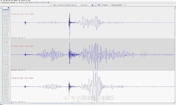 Gambar 4. Rekaman ledakan dahsyat Tianjin pada salah satu seismometer di dalam jejaring pemantau gempa di Cina. Usikan rapat nan kecil di sisi kiri merupakan rekaman ledakan pertama yang menghasilkan getaran bermagnitudo 2,3 skala Richter. Sedangkan usikan rapat yang lebih besar (sisi kanan) dihasilkan dari getaran akibat ledakan kedua, dengan magnitudo 2,9 skala Richter. Sumber: Weibo, 2015.