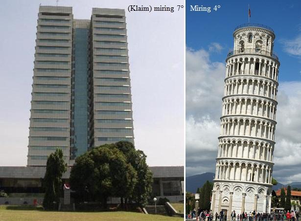 Gambar 2. Mana yang lebih miring? Gedung Nusantara 1 di Indonesia (kiri) dibandingkan dengan Menara Pisa di Italia (kanan). Semuanya tanpa rekayasa komputer. Nampak jelas Menara Pisa-lah yang jauh lebih miring. Sumber: Cahyono/TeropongSenayan, 2014 & W. Lloyd MacKenzie, tanpa tahun.