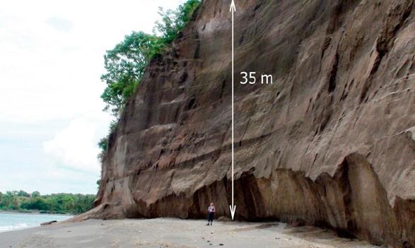 Gambar 5. Tebing curam yang tersusun dari timbunan pasir di pantai Luk, pulau Lombok bagian utara. Inilah salah satu jejak kedahsyatan Letusan Samalas 1257 pada tujuh setengah abad silam. Tebing curam setebal 35 meter ini sejatinya sisa dari endapan awan panas Letusan Samalas 1257 yang demikian melimpah. Di titik pantai Luk inilah awan panas memasuki perairan Laut Bali dan menerbitkan tsunami. Sumber: Lavigne dkk, 2013.
