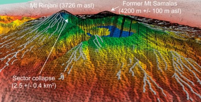 Gambar 4. Rekonstruksi tubuh gunung berapi kembar Rinjani-Samalas yang dilakukan tim peneliti gabungan Indonesia-Perancis. Gunung Rinjani-Samalas nampak memiliki dua puncak, yakni Puncak Rinjani (elevasi 3.726 meter dpl) dan Puncak Samalas (elevasi 4.200 +/- 100 meter dpl). Eks puncak Samalas kini ditempati oleh kaldera Segara Anak dengan dua kerucut gunung berapi anaknya (Barujari dan Mas). Sumber: Lavigne dkk, 2013.