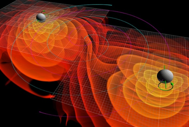 Gambar 1. Ilustrasi dua buah lubang hitam menjelang bertubrukan dan menyatu. Kontur berwarna disekitar masing-masing lubang hitam menunjukkan amplitudo gelombang gravitasi yang dipancarkannya. Garis hijau dan ungu putus-putus menunjukkan lintasan berspiral masing-masing lubang hitam hingga menuju titik tubrukan dan menyatu. Panah hijau melingkar menunjukkan arah rotasi setiap lubang hitam. Peristiwa seperti inilah yang dideteksi observatorium LIGO lewat pancaran gelombang gravitasinya. Sumber: NASA, 2016.