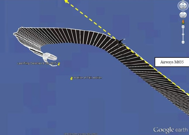 Gambar 2. Rekonstruksi arah dan elevasi pesawat Airbus A 320-216 nomor registrasi PK-AXC dalam detik-detik terakhirnya berdasarkan data FDR (flight data recorder). Rekontruksi ditempatkan pada Google Earth secara tiga dimensi. Nampak pesawat semula menempuh jalur Airways M365 menuju Singapura. Namun mendadak ia menikung ke kiri dan malah berspiral sembari kehilangan elevasinya secara drastis. Sumber: KNKT, 2015.