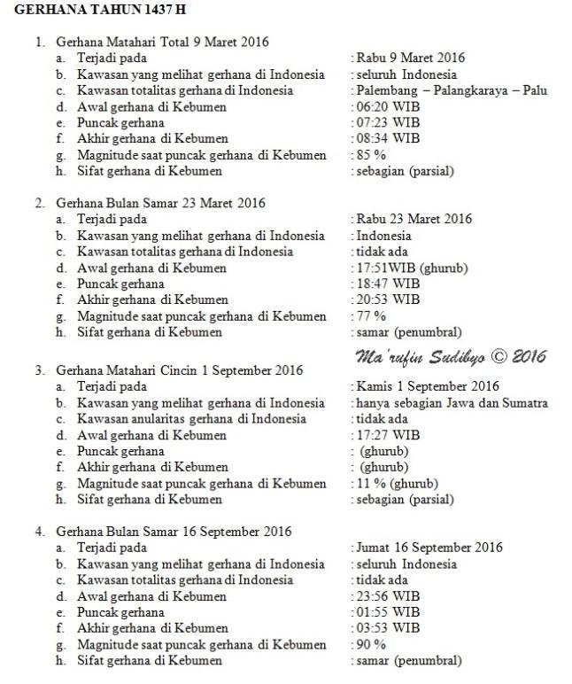 Gambar 2. Peristiwa Gerhana Matahari dan Gerhana Bulan dalam musim gerhana 2016 berdasarkan titik acu kota Kebumen, Kabupaten Kebumen (Jawa Tengah). Terlihat seluruh gerhana tersebut memiliki wilayah yang melintas di Indonesia. Tetapi hanya Gerhana Matahari Total 9 Maret 2016 saja yang berpotensi menyajikan panorama spektakuler. Sumber: Sudibyo, 2016.