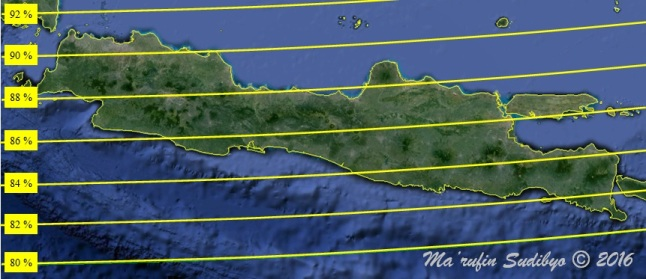 Gambar 5. Peta wilayah Gerhana Matahari Total 9 Maret 2016 untuk pulau Jawa. Setiap garis kuning menghubungkan titik-titik yang memiliki persentase penutupan Matahari pada saat puncak gerhana yang nilainya sama. Perhatikan tak satupun titik di pulau Jawa yang berada dalam zona umbra. Sumber: Sudibyo, 2016 dengan basis Google Earth.