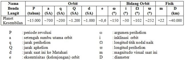 P9_gb4-b_elemen-orbit-P9