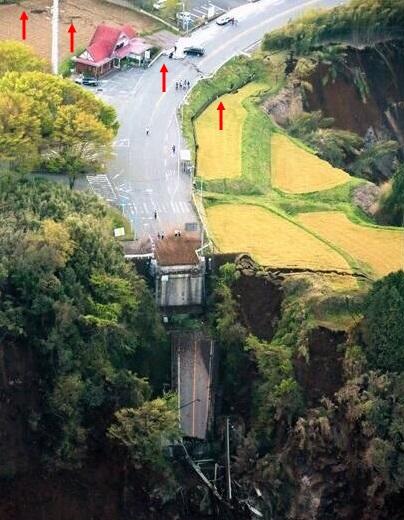 Gambar 1. Satu jembatan yang runtuh ke dalam sungai seiring longsornya tebing sungai di Minami Aso dalam Gempa Kumamoto 2016. Tanda-tanda panah menunjukkan retakan di paras Bumi, yang adalah moletrack dari zona rekahan sumber gempa. Zona rekahan ini menampakkan tanda-tanda pergeseran ke kanan (menganan) atau dekstral. Sumber: People Daily China, 2016.