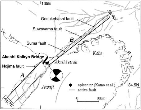Gambar 6. Peta kota Kobe dan sekitarnya beserta sumber Gempa Hanshin Agung-Awaji 1995 yang meremukkan kota dan menjadikannya bencana alam termahal sepanjang sejarah Jepang sebelum 2011 TU. Nampak sesar Nojima (A) serta sesar Suma, Suwayama dan Gosukebashi (ketiganya di B). Jalinan sesar Nojima dengan sesar-sesar lainnya inilah yang membuat gelombang gempa memperoleh jalan tol-nya langsung ke kota Kobe. Sumber: Koketsu dkk, 1998.