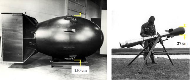 Gambar 6. Bagaimana pengaruh penggunaan teknologi pendorong pada bom fissi nuklir diperlihatkan dalam gambar perbandingan ini. Kiri: bom Fat Man, senjata nuklir generasi pertama tanpa pendorong dengan kandungan energi 20 kiloton TNT memiliki diameter maksimum 150 cm dan massa total 4,6 ton. Fat Man hanya bisa diangkut dengan pesawat pengebom terberat. Kanan: bom W54, senjata nuklir dengan teknologi pendorong, yang massanya  hanya 23 kilogram dan diameter maksimum hanya 27 cm. Meski sangat kecil, namun kandungan energinya mencapai 6 kiloton TNT atau sepertiga Fat Man. Sumber:  Glasstone & Dolan, 1977.