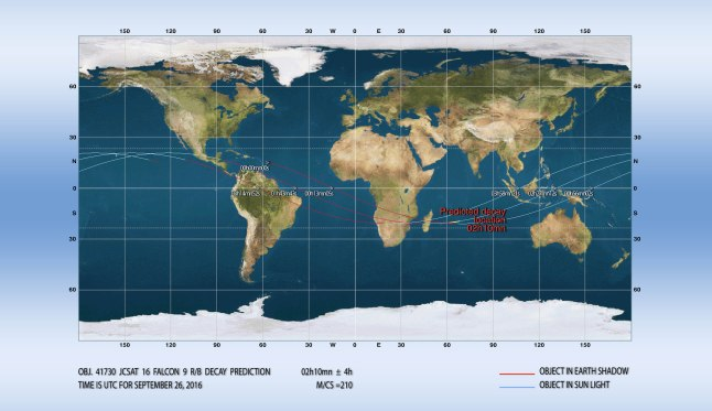 Gambar 2. Atas: peta proyeksi lintasan roket bekas bernomor 41730 di paras Bumi pada Senin 26 September 2016 TU dari LAPAN. Titik terakhir tepat berada di atas pulau Madura pada pukul 09:21 WIB. Bawah: peta serupa yang dipublikasikan Joseph Remis dengan prakiraan reentry pukul 02:10 UTC (09:10 WIB) di lepas pantai timur pulau Madagaskar. Dalam kenyataannya, roket bekas ini melaju lebih jauh dan baru benar-benar mengalami reentry pada sekitar pukul 09:21 WIB. Sumber: Djamaluddin, 2016, Remis 2016.