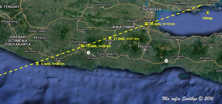 Gambar 6. Proyeksi lintasan terakhir sampah antariksa 41730 di paras Bumi sebagian pulau Jawa dalam detik-detik terakhir penerbangannya. Sampah antariksa itu memasuki udara pulau Jawa di atas kompleks gunung berapi purba Wediombo (Kab. Gunung Kidul). Dengan cepat ia lalu bergerak hingga tiba di atas kota Ponorogo, kota Kediri bagian utara dan kota Sidoarjo secara berturut-turut dalam waktu hanya 30 detik saja. Proyeksi lintasan ini berujung di Prenduan, namun hembusan angin samping nampaknya membuat sisa-sisa roket tersebut bergeser ke Giliraja (keduanya di Kab. Sumenep). Sumber; Sudibyo, 2016 dengan data JSpOC.