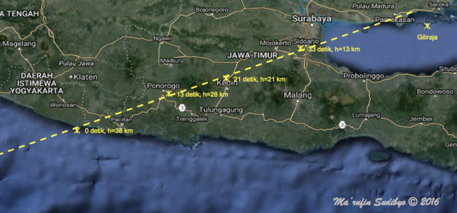 Gambar 8. Proyeksi lintasan terakhir bekas roket upperstage Falcon 9 Full Thrust penerbangan 28 di paras Bumi sebagian pulau Jawa dalam detik-detik terakhir penerbangannya. Bekas roket itu memasuki udara pulau Jawa di atas kompleks gunung berapi purba Wediombo (Kab. Gunung Kidul). Dengan cepat ia lalu bergerak hingga tiba di atas kota Ponorogo, kota Kediri bagian utara dan kota Sidoarjo secara berturut-turut dalam waktu hanya 30 detik saja. Proyeksi lintasan ini berujung di Prenduan, namun hembusan angin samping nampaknya membuat sisa-sisa roket tersebut bergeser ke Giliraja (keduanya di Kab. Sumenep). Sumber; Sudibyo, 2016 dengan data JSpOC.
